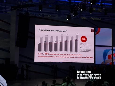 Сергей Собянин заявил, что многое в стране — это заслуга Москвы