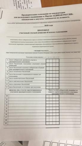 Наблюдатели на праймериз «Единой России» в Екатеринбурге нарушения фиксируют десятками