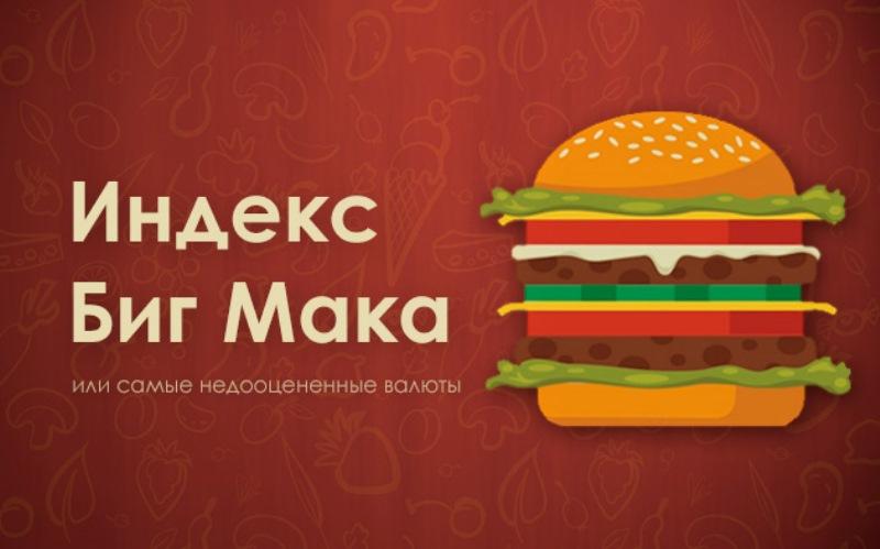 SharkFXБританский журнал The Economist считает рубль самой недооценённой валютой
