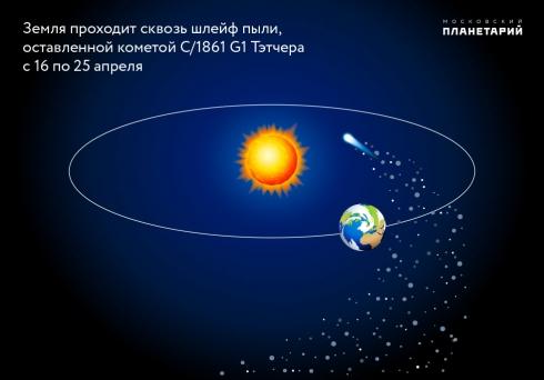 Метеорный поток Лириды: Свердловчане увидят первый звездопад весны
