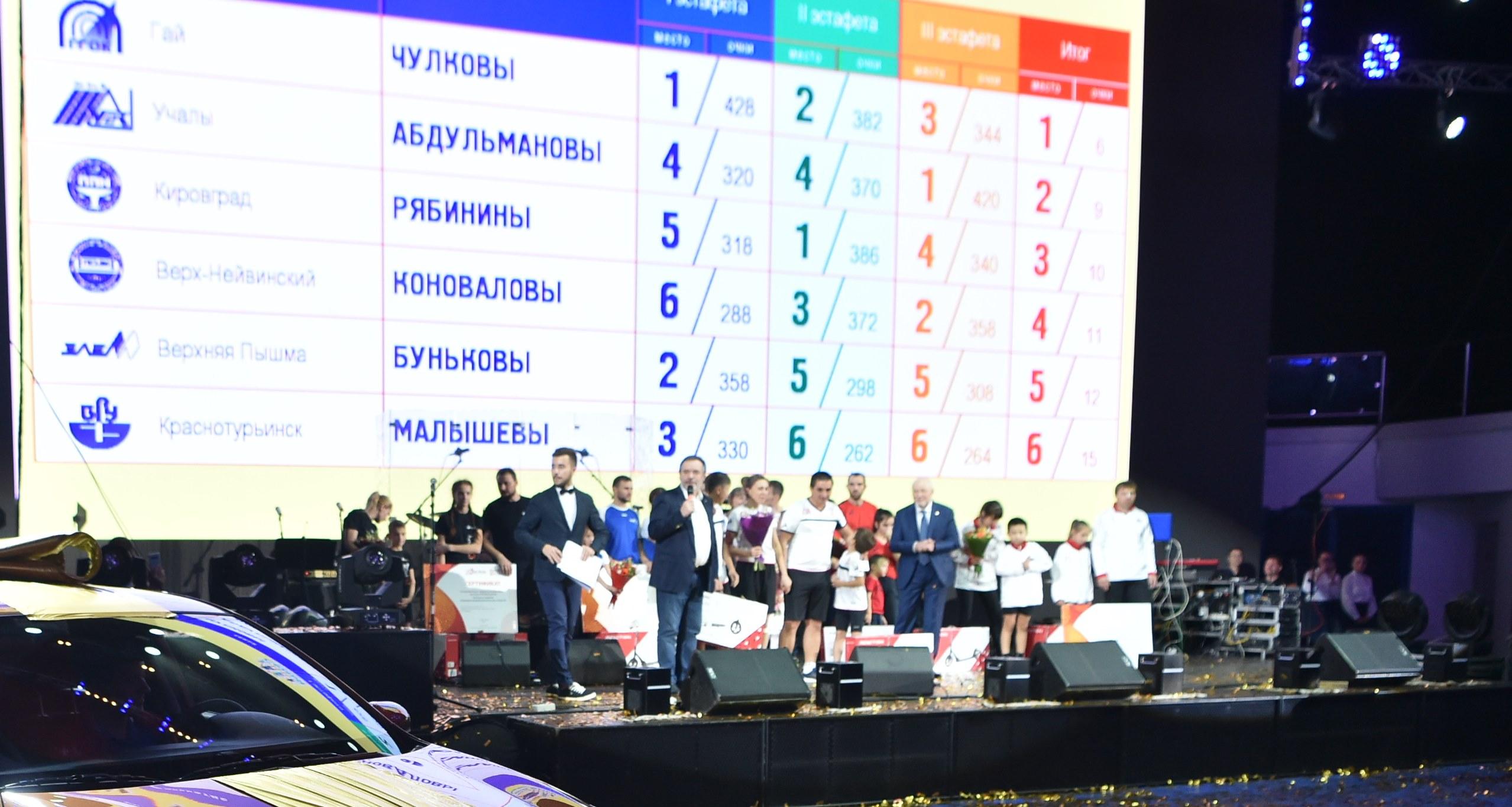 В Екатеринбурге состоялось праздничное шоу «Семь Я»   в честь 20-летия Уральской горно-металлургической компании