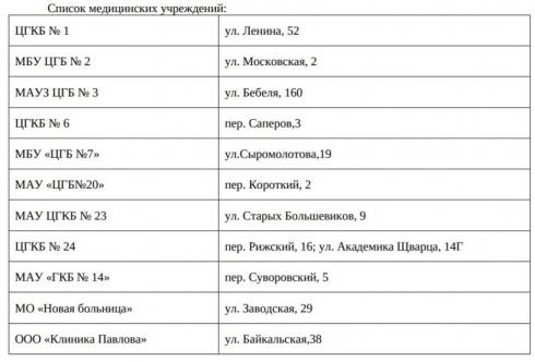 В Екатеринбурге состоится очередной бесплатный онкосубботник