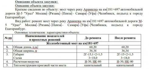 В Екатеринбурге ищут подрядчика для ремонта моста через реку Арамилка