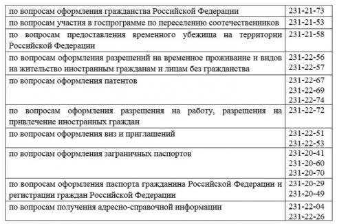 Миграционные службы Свердловской области меняют режим работы из-за коронавируса