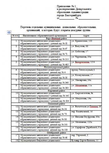 Дежурные группы в садиках Екатеринбурга примут детей сотрудников экстренных служб