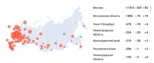 В России число зараженных коронавирусом достигло 18 328